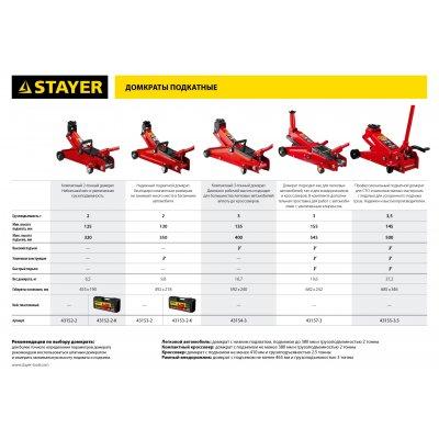 STAYER R-55 3т 155-545мм подкатной домкрат с высоким подъемом, RED FORCE